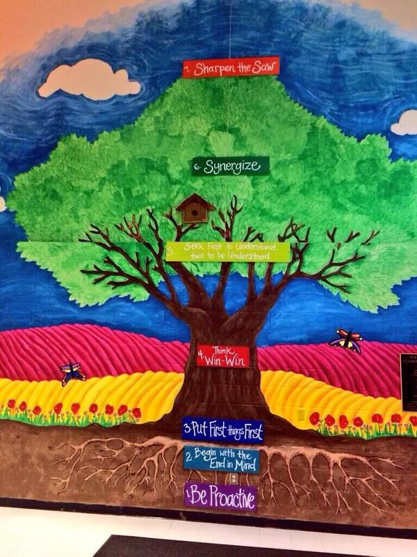 7 habits tree environment leader in me pinterest for 7 habits tree mural