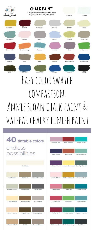 Easy Color Swatch Comparison Of Annie Sloan Chalk Paint And Valspar Chalky Finis Chalk Paint Colors Annie Sloan Chalk Paint Colors Chalk Paint Colors Furniture