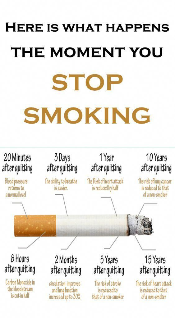 how long do withdrawal symptoms last when you quit smoking