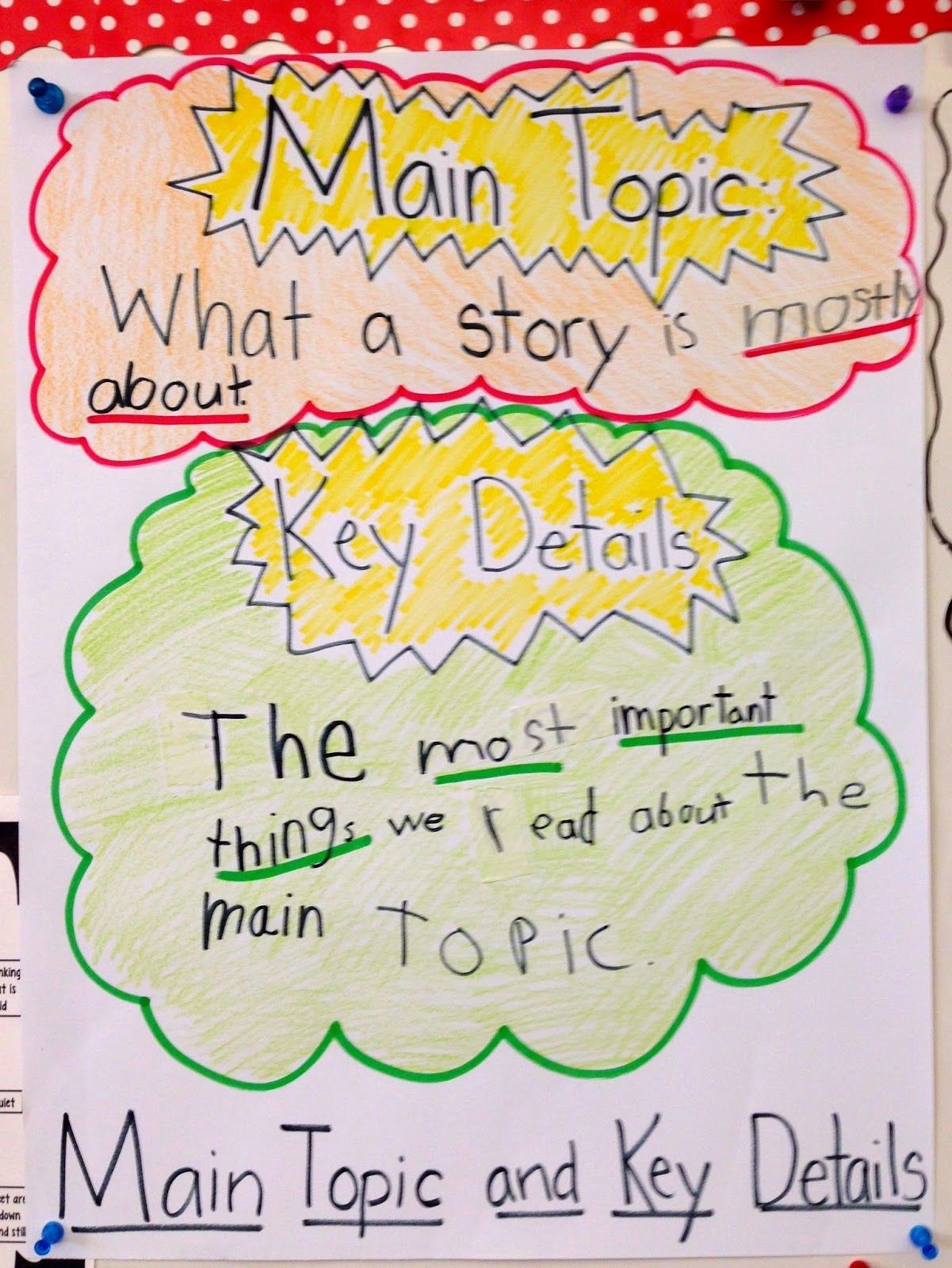 Main Topic Key Details Anchor Charts