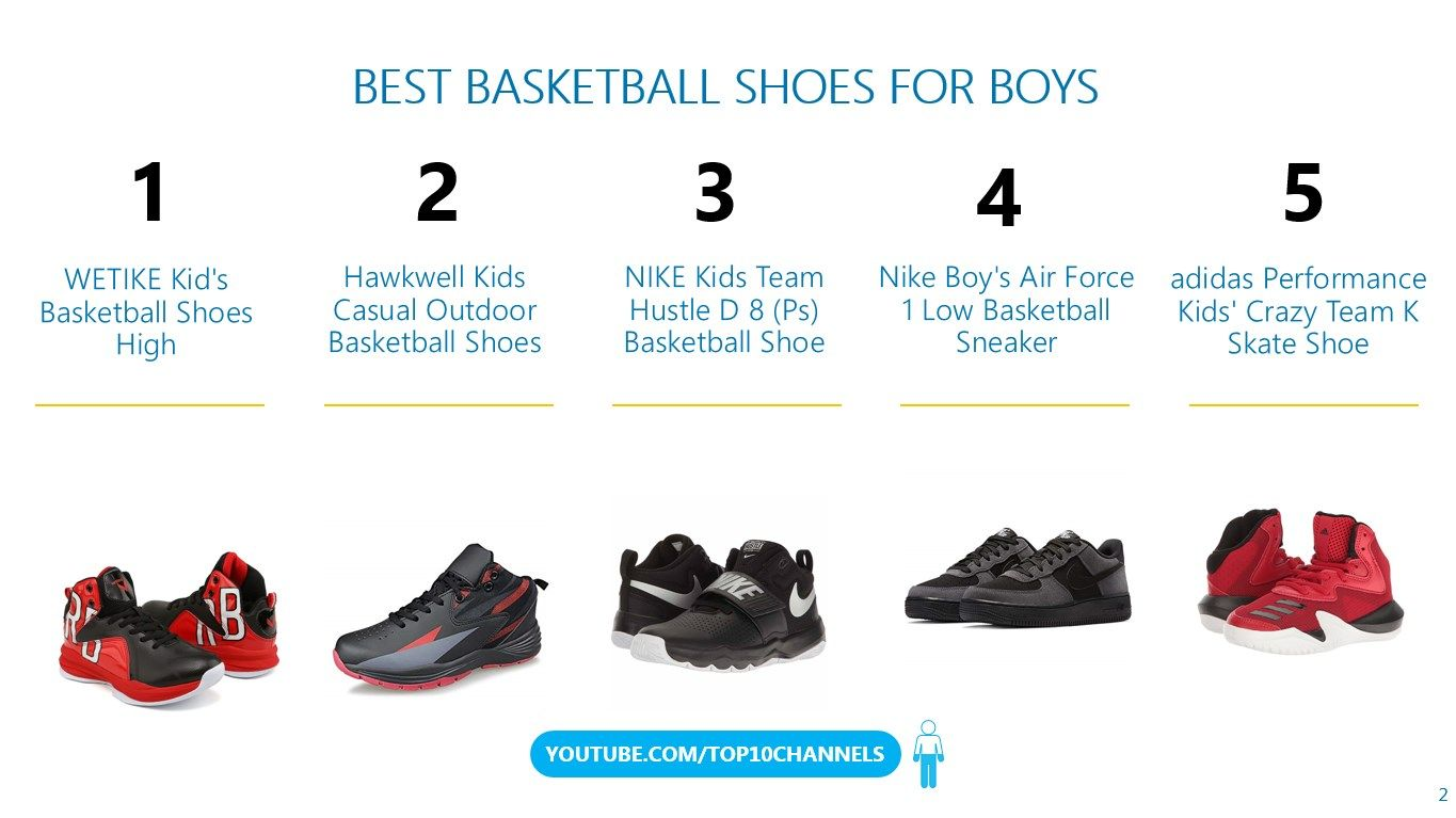 10 Best Youth Basketball Shoes Reviewed & Rated in 2019