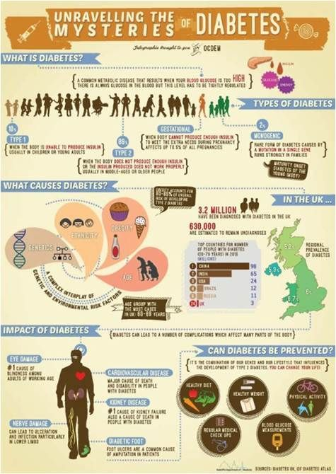 pin by maximo rivera on ingles pinterest scientific poster