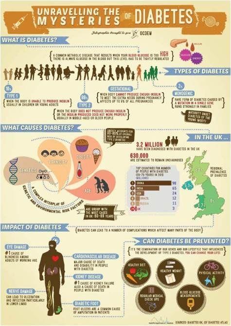 scientific poster designs