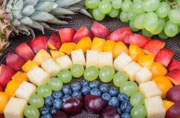 цветная диета для похудения меню рецепты