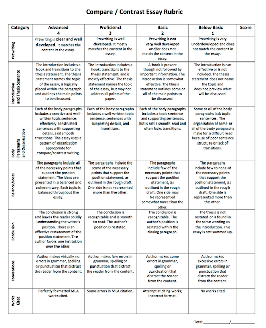 Mzteachuh Compare And Contrast Essay Outline Topic For 5th Grade