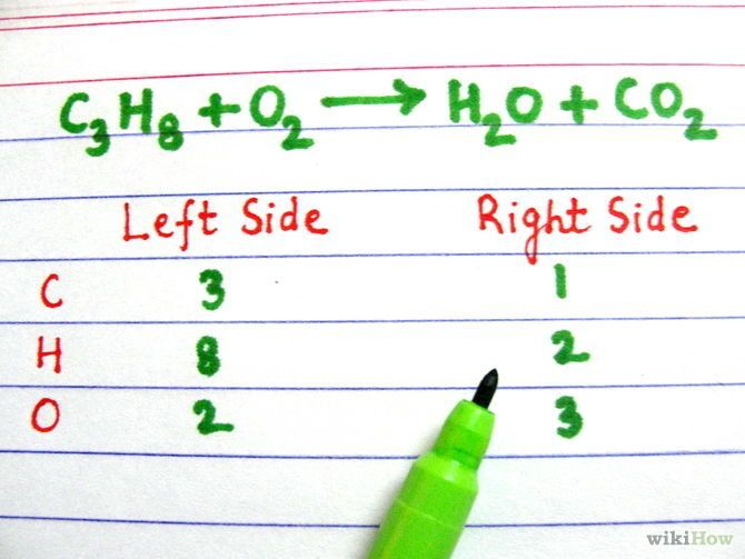 Balance Chemical Equations | Pictures and Equation