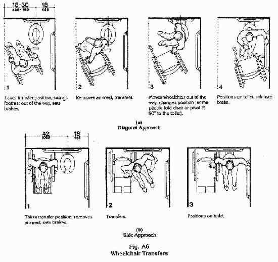 Ada bathroom sinks for ada restroom and public bathroom - Ada bathroom mirror requirements ...