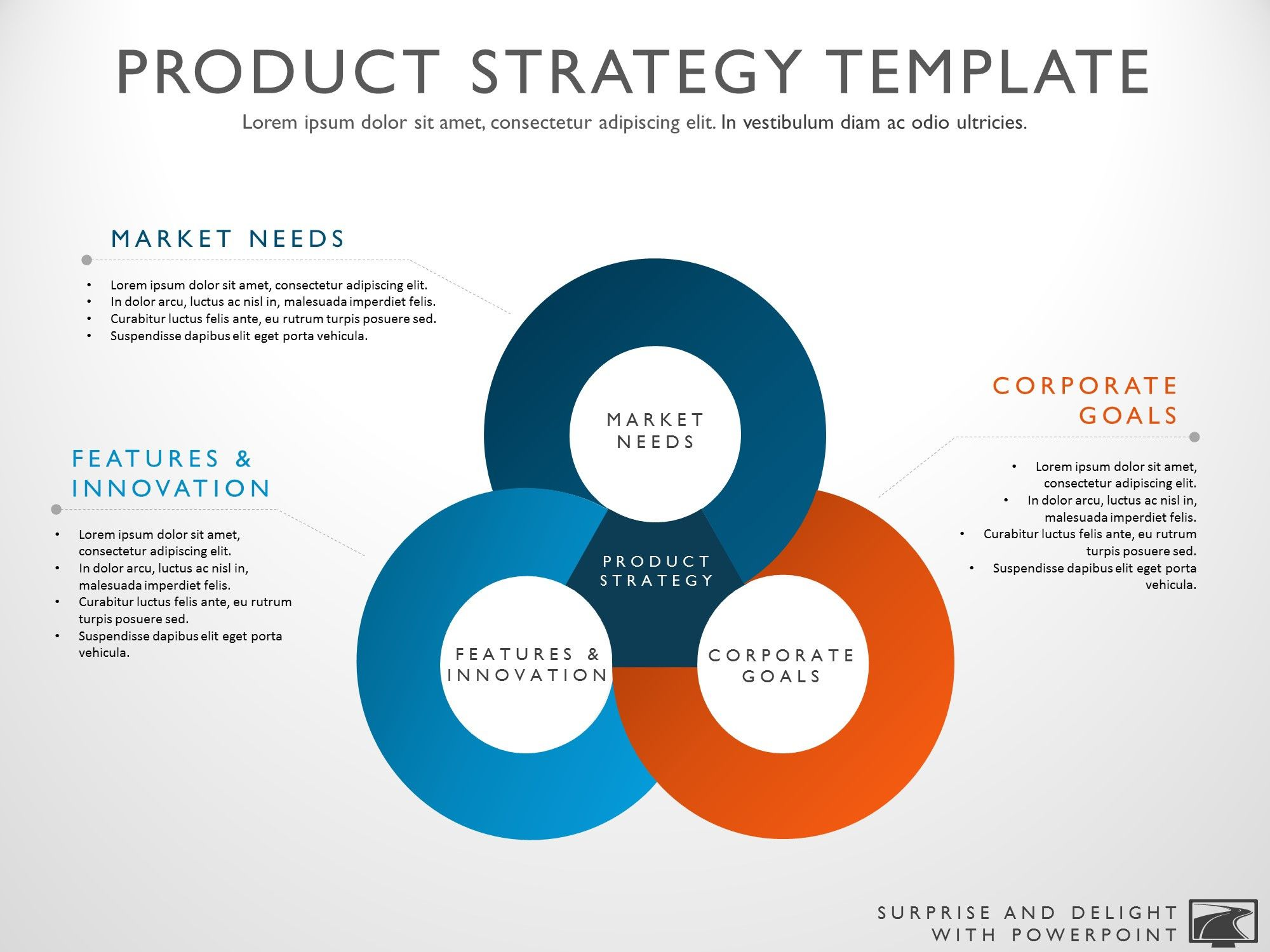 Strategy009Slide1jpeg 2000 1500 10 Strategy – Product Strategy