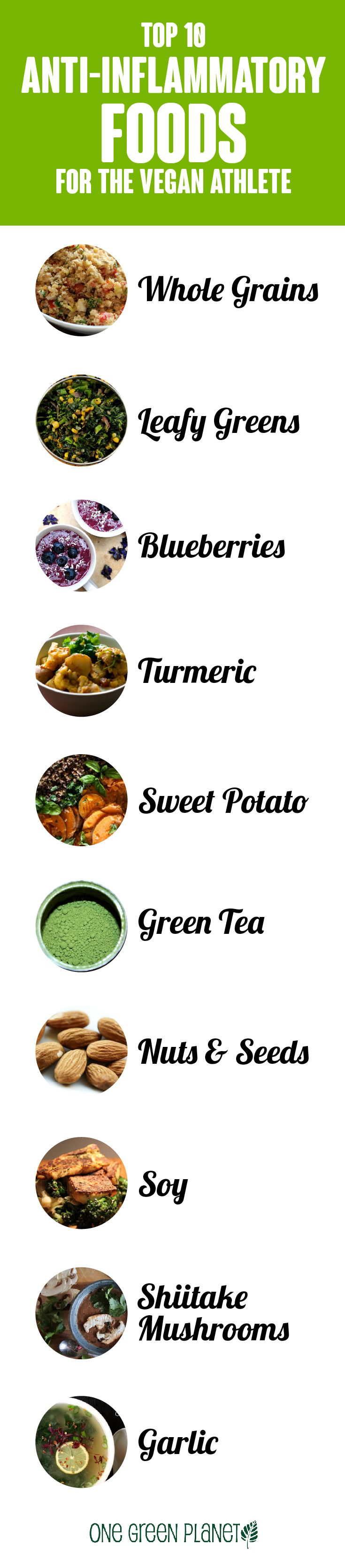 vegan anti inflamatory diet