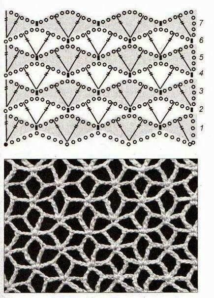 This Is Such A Cool Crochet Pattern Crochet Puntos Pinterest