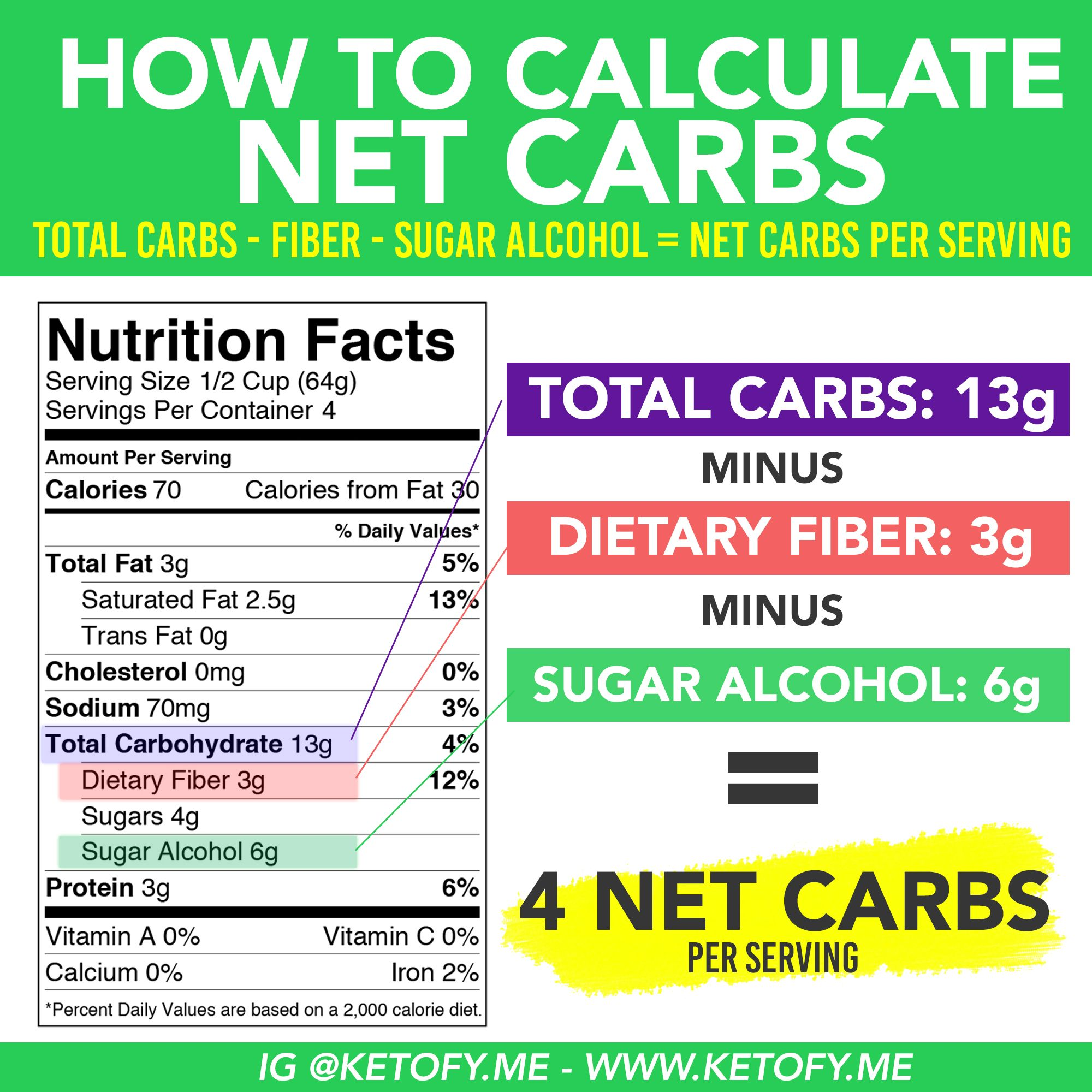 ketosis diet net carb