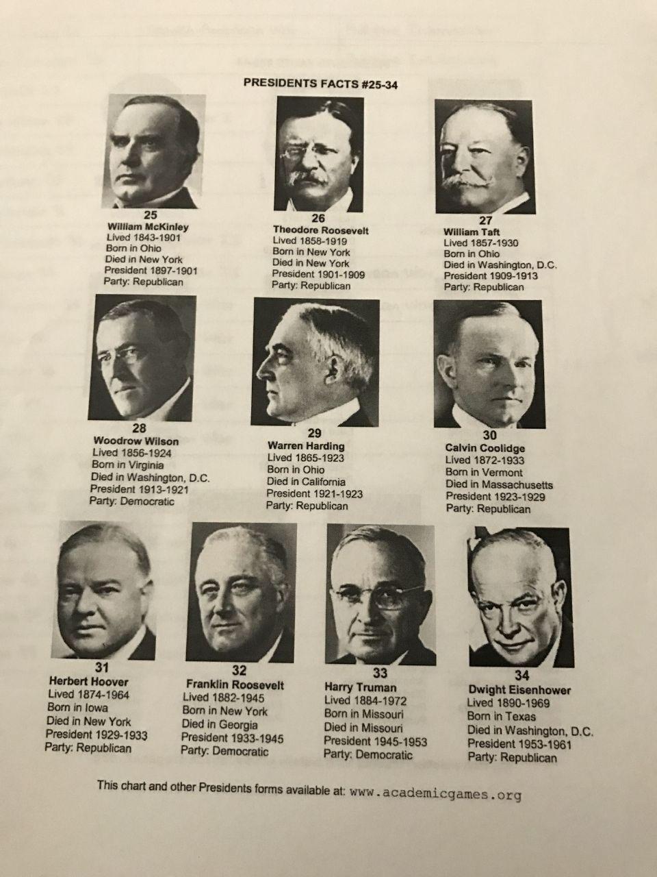 Presidents - Gazetteer - Wattpad