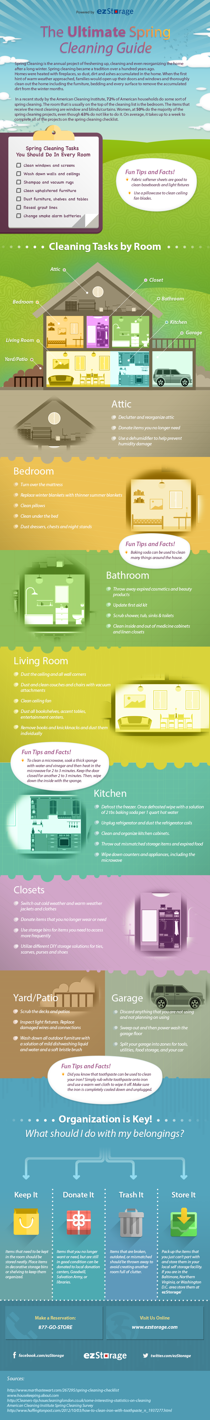 Room-by-Room Spring Cleaning Tips from ezStorage!