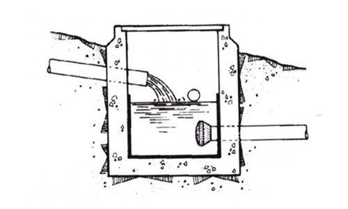 Arquetas de rotura de presión y cálculo de la potencia del