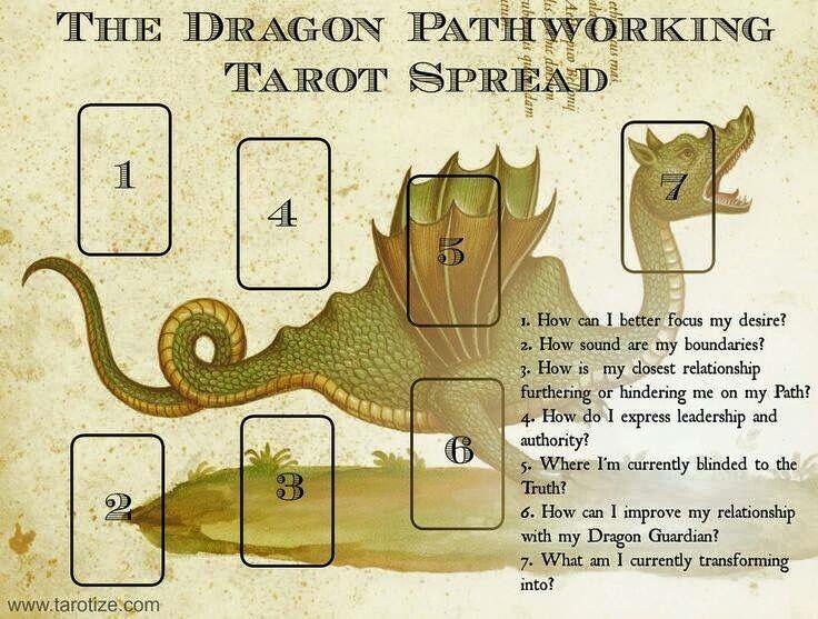 The dragon tarot spread