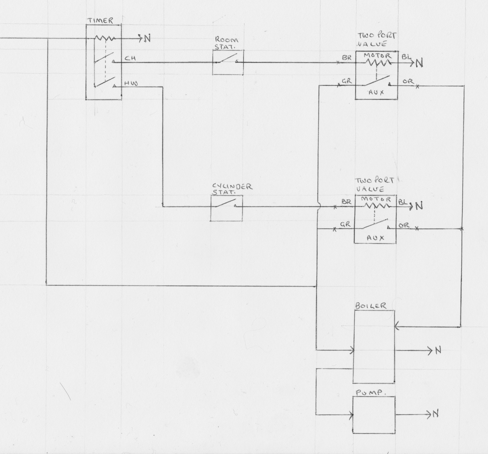 Unique Wiring Diagrams S Plan Heating Systems diagram