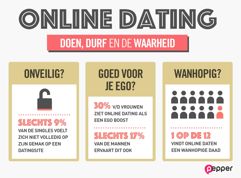 Dating weduwen