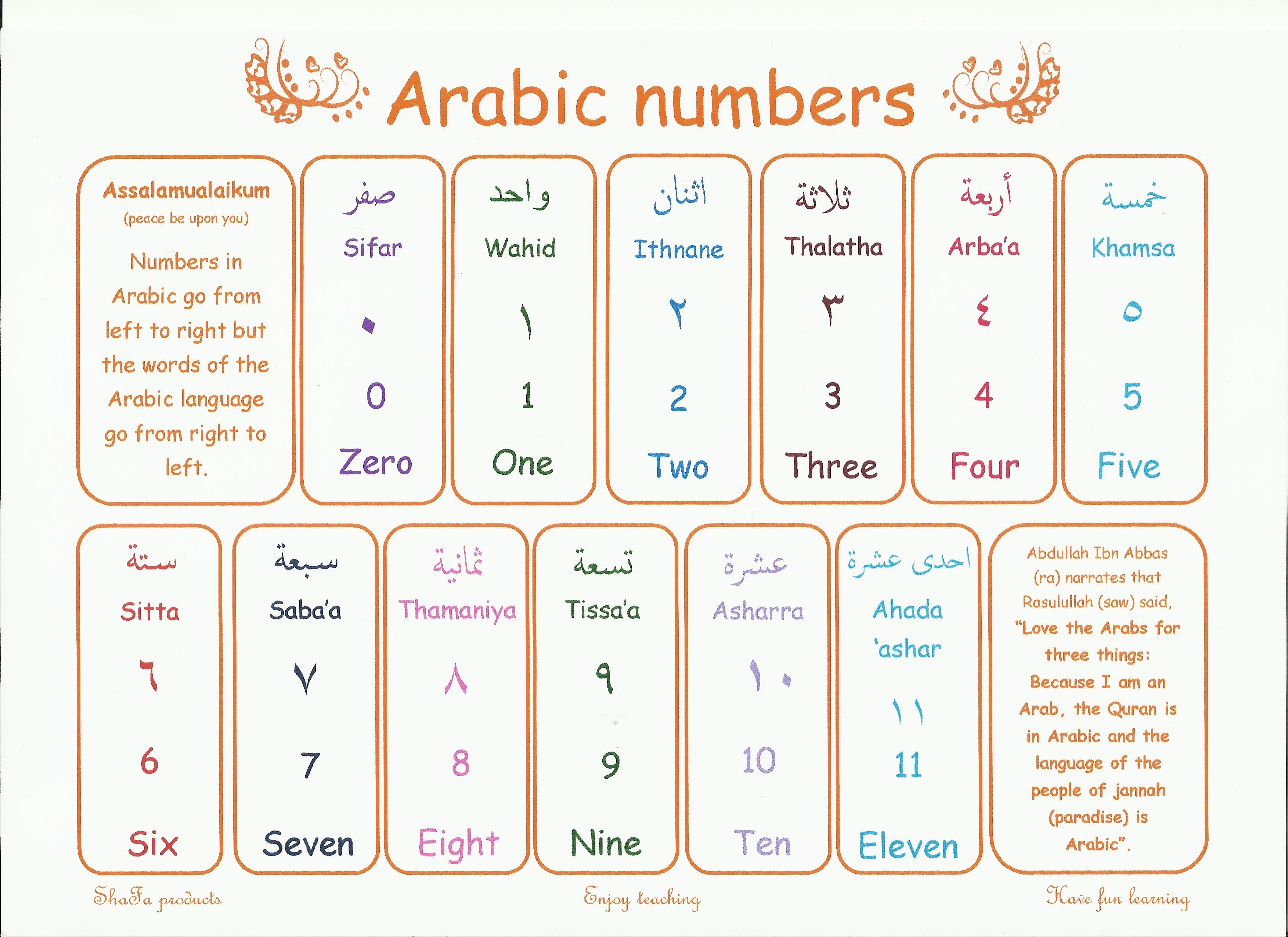 Shafa A4 Arabic Numbers Up To 10 Poster