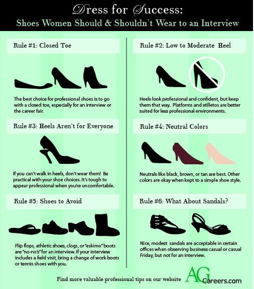 What to wear for First impression in an interview for Men \ Women - first job interview