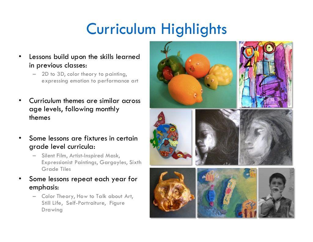 Visual Arts Curriculum