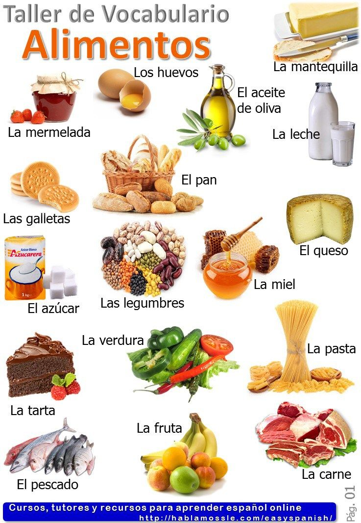 Food in Spanish Alimentos Spanish vocabulary A2