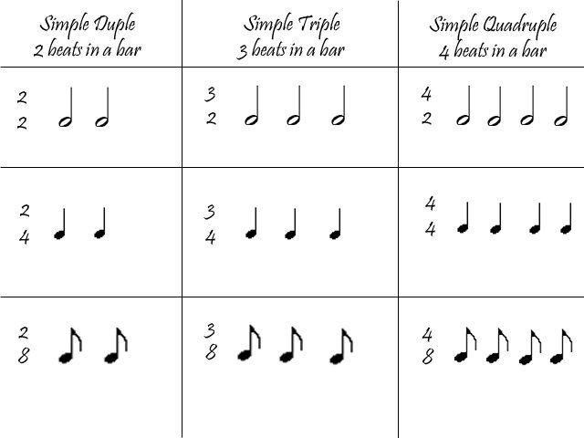 How to Read Music: The Basics