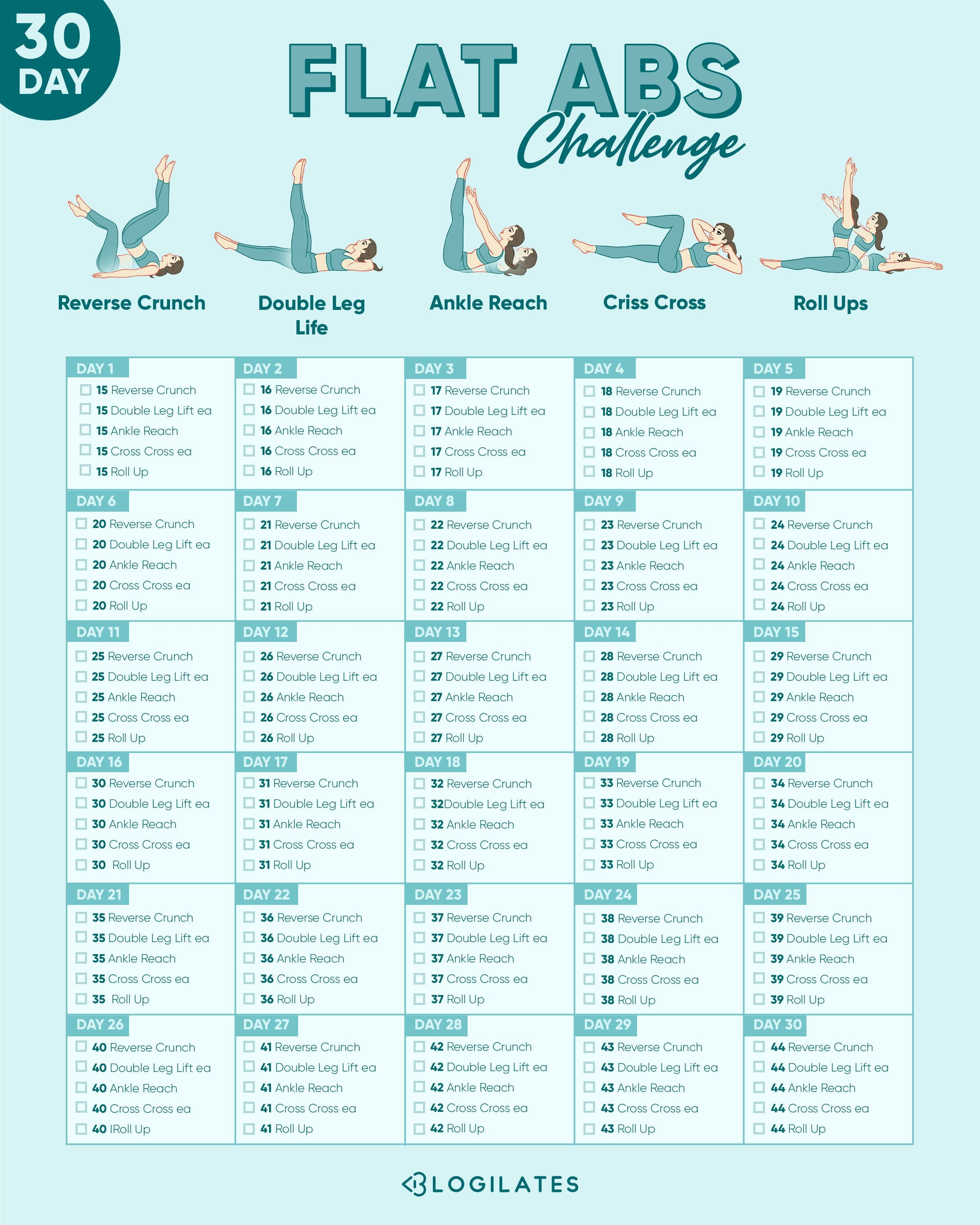 The Flat Abs Challenge! Try this 30 day workout challenge!