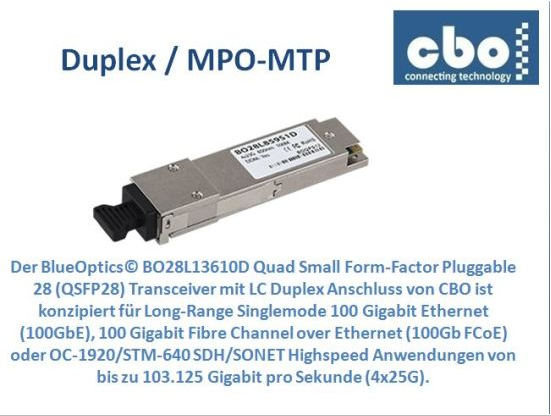Der BlueOptics© BO28L13610D Quad Small Form-Factor Pluggable 28 ...