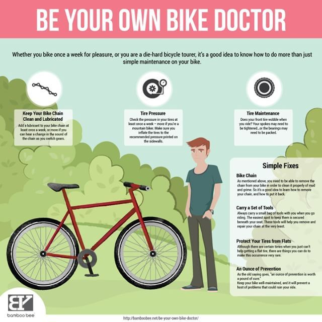 Whether You Bike Once A Week For Pleasure Or You Are A Die Hard