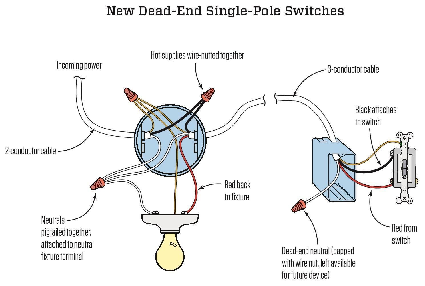 dead end single pole switches lighting in 2019 home electrical single pole dimmer switch wiring diagram single pull switch wire diagram [ 1488 x 1003 Pixel ]