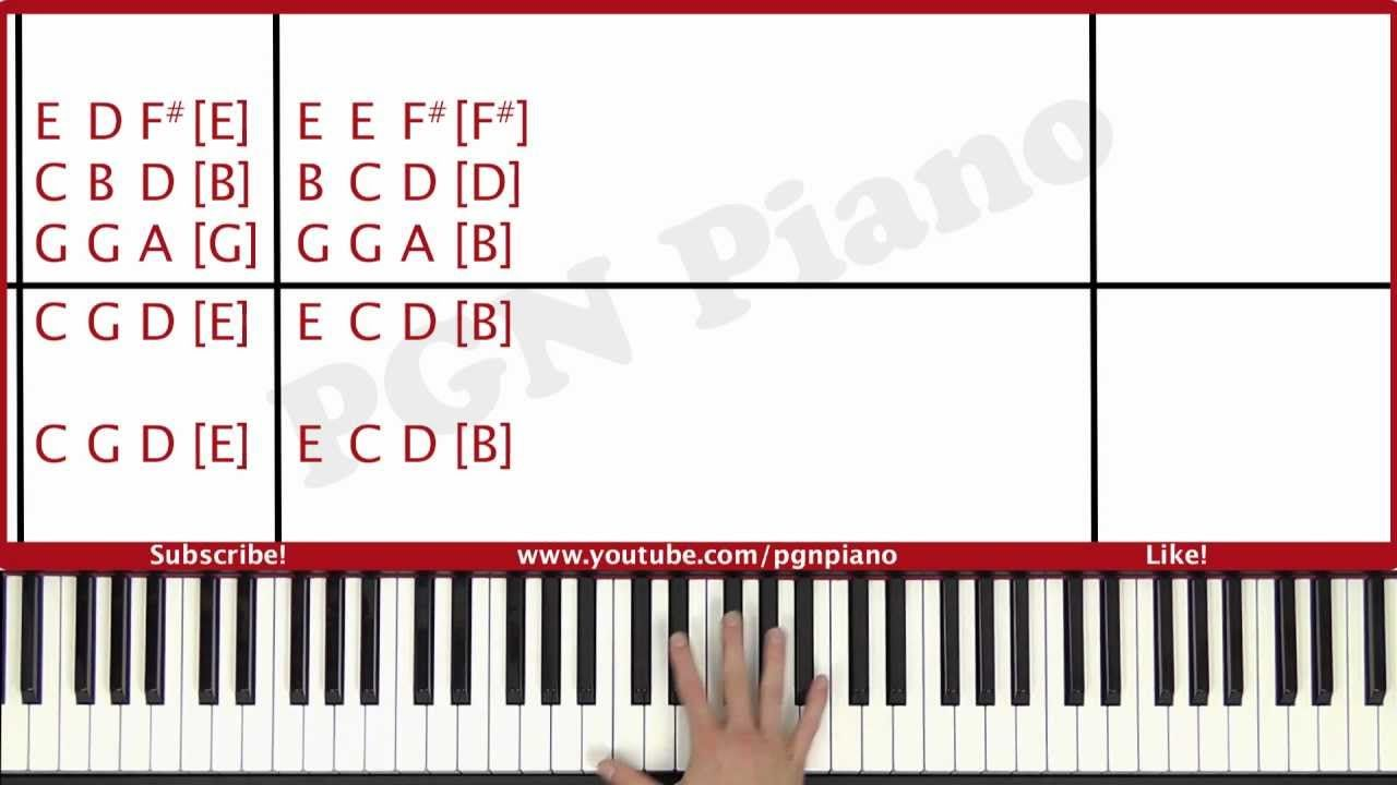 easy how to play let her go passenger piano tutorial lesson easy how to play let her go passenger piano tutorial lesson pgn piano hexwebz Images