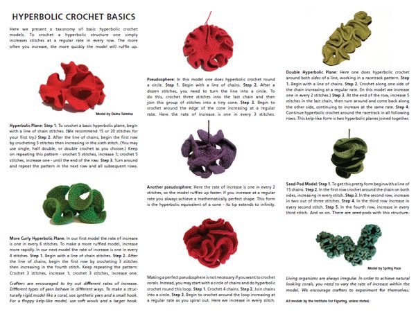 How To Make Crochet Coral Reefs Hyberbolic Crochet Where Have You