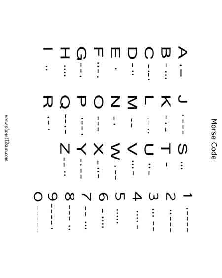 Morse Code Alphabet Chart Chart Of The Morse Code Letters And