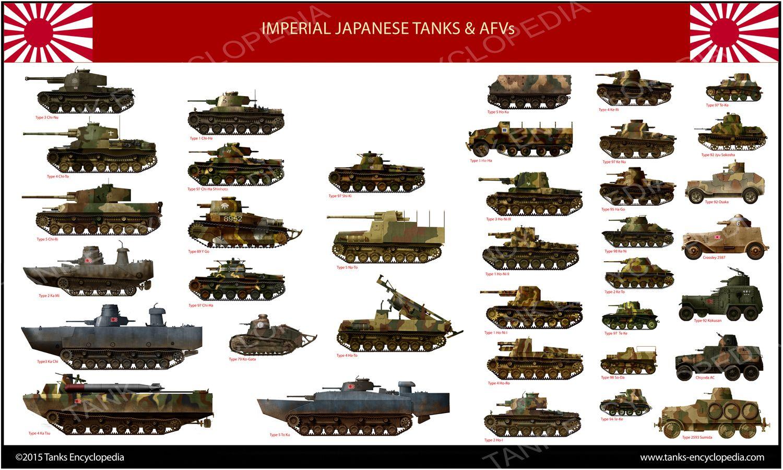 Shop Japanese Tanks Tanks Military Japan Tanks