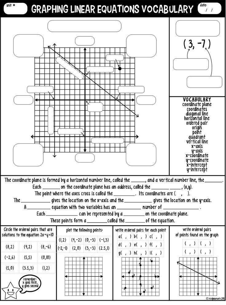 Graphing Linear Equations Vocabulary guided notes Math