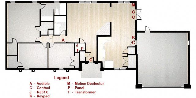 floor plan illustrating component layout for a basic home security system