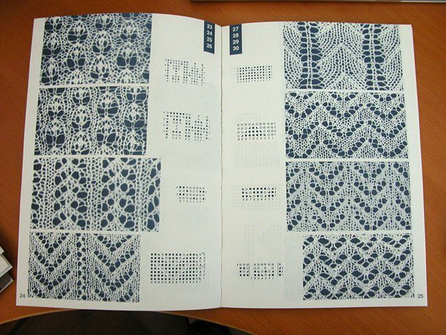 Image result for free estonian lace knitting patterns ...