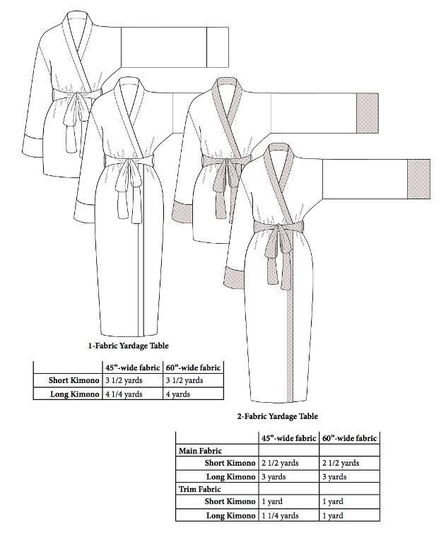 9) Name: \'Sewing : Kimono Robe with French Seams Option | Summer ...