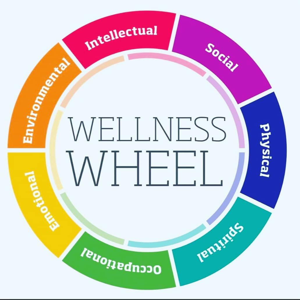 Wellness Wellbeing Wellnesswheel Physical Emotional