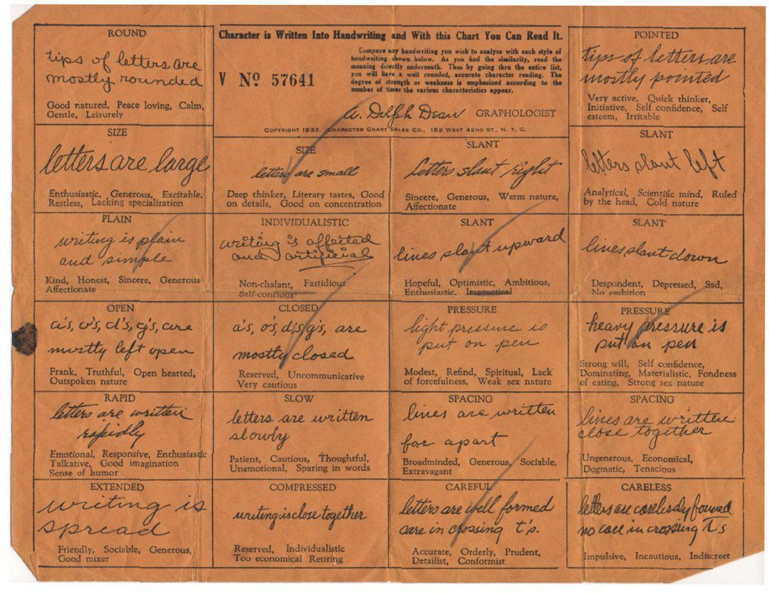 Classic Handwritingysis Chart