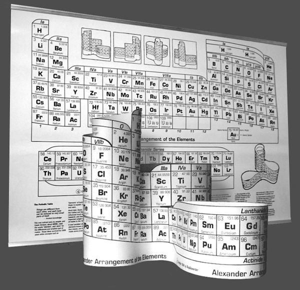 The CLASSROOM DISPLAY SET of the Alexander Arrangement of Elements - copy bromine periodic table atomic number