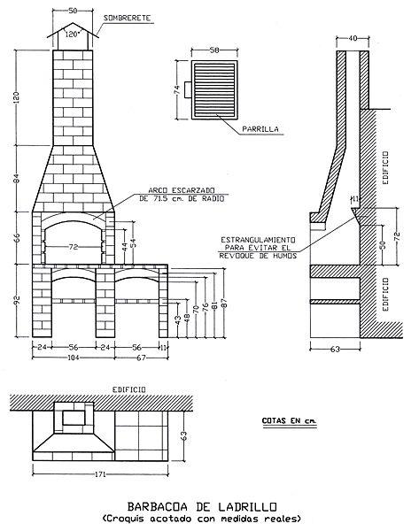 Cómo construir una barbacoa de obra para tu jardín Barbacoa de