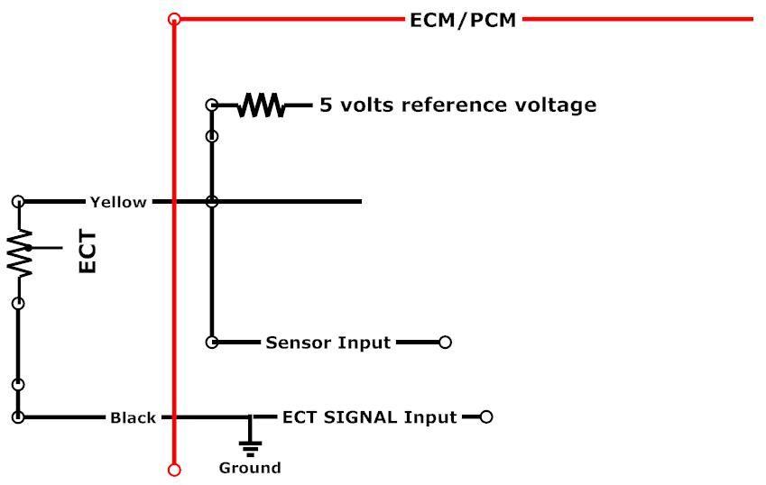 P0118 \u2013 Engine coolant temperature (ECT) sensor -high input \u2013 OBD2