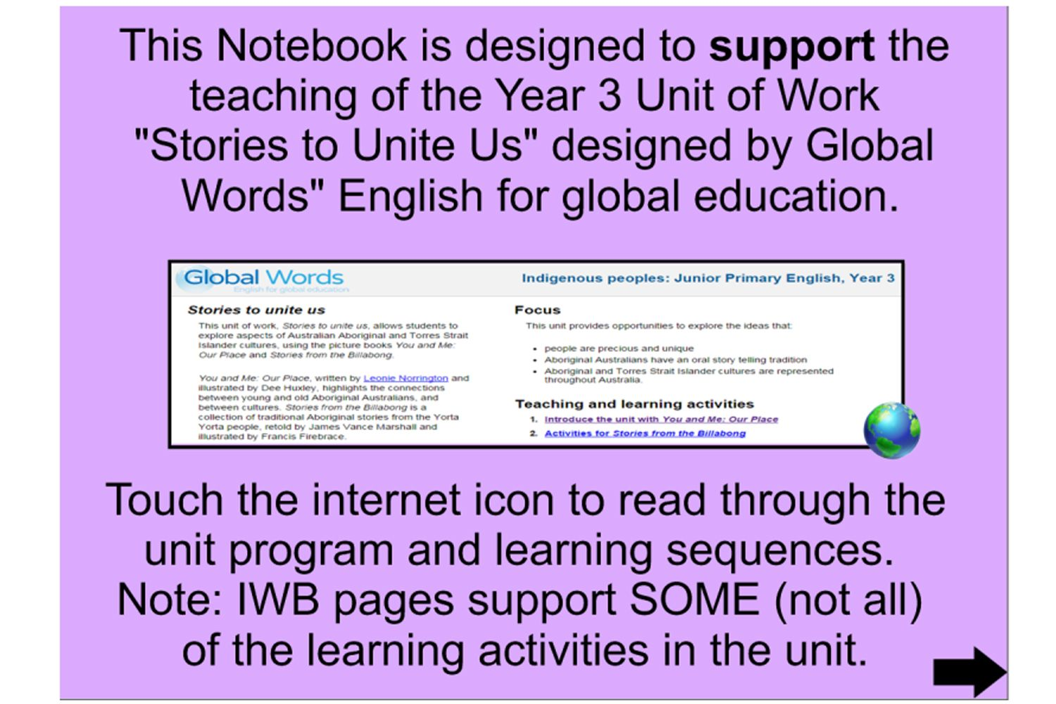 This Terrific Iwb Resource Is Designed To Support The