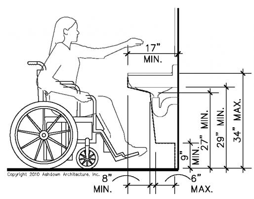 Photo of commercial disabled bathroom – Google Search #bathroomfixtures #bathroom #fixtur…