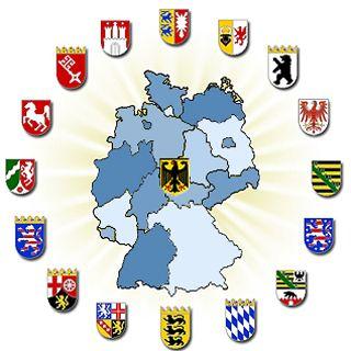 Die Polizei in und von Deutschland