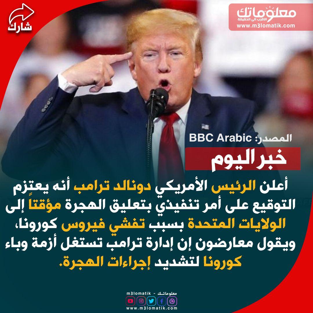 الرئيس الأمريكي دونالد ترامب Bbc
