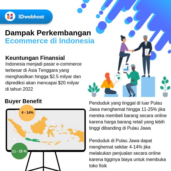 Dampak Perkembangan Ecommerce Di Indonesia Kesetaraan Sosial E Commerce Asia Tenggara