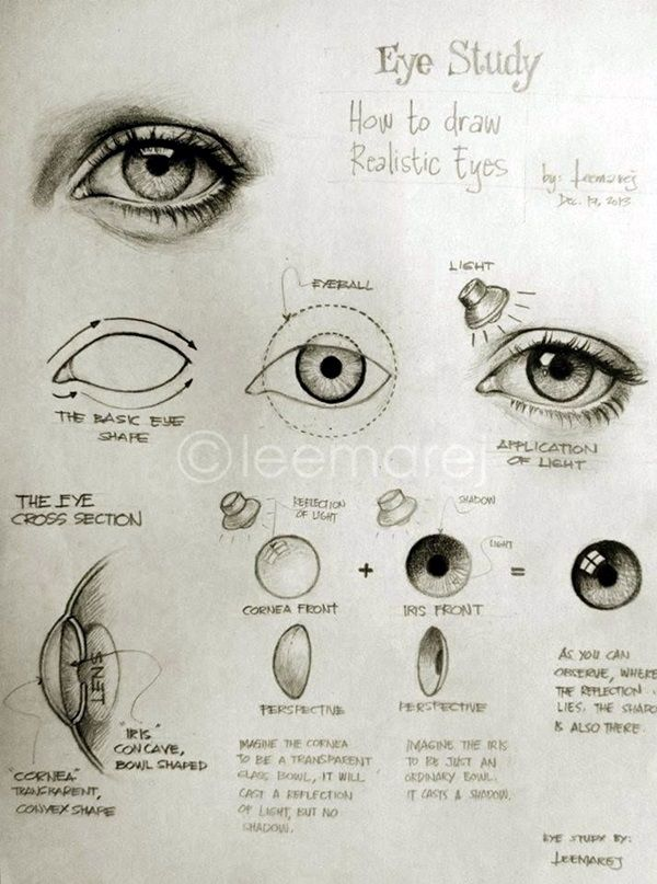 How To Draw An EYE - 40 Amazing Tutorials And Examples   Bocetaje ...