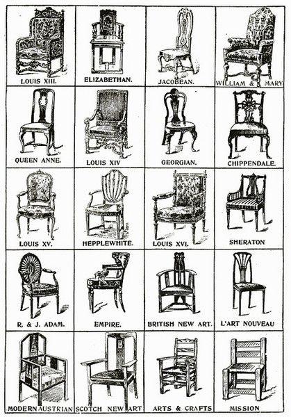 Names Of Styles Of Chairs Interiordecorstylescheatsheets Furniture Styles Period Furniture Antique Furniture